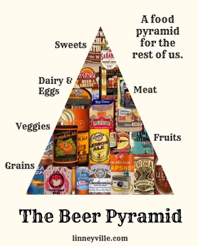 Beer Pyramid