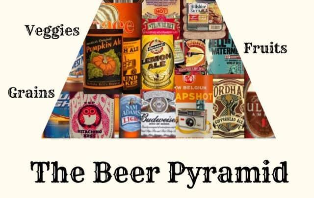 beer pyramid 640